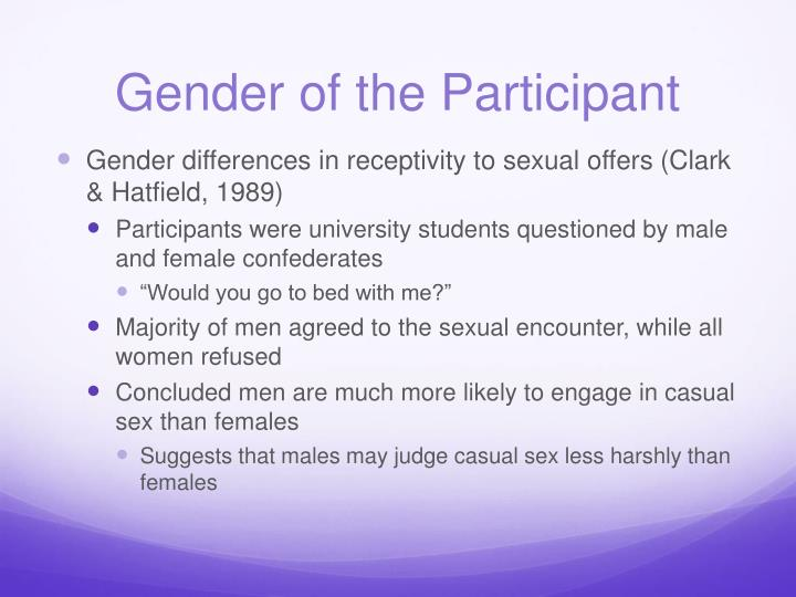 Gender of the Participant