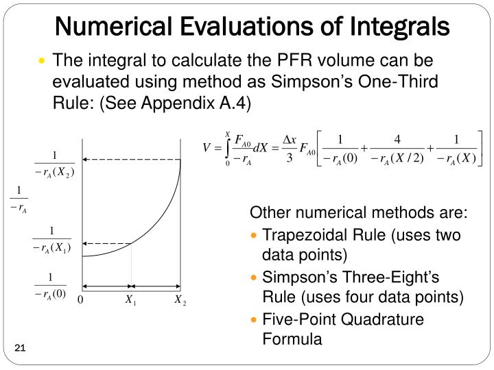 Numerical Evaluations of Integrals
