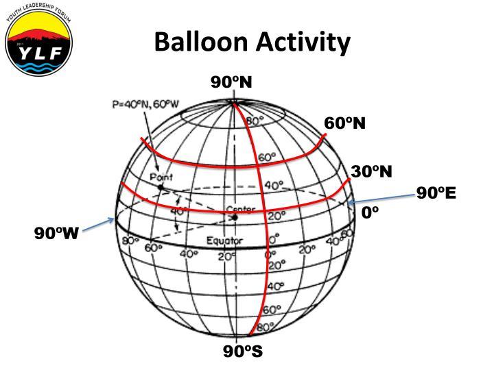 Balloon Activity