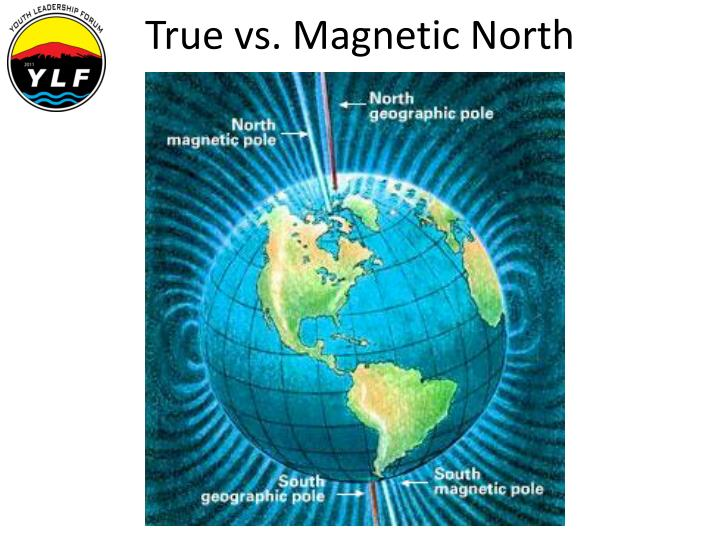True vs. Magnetic North