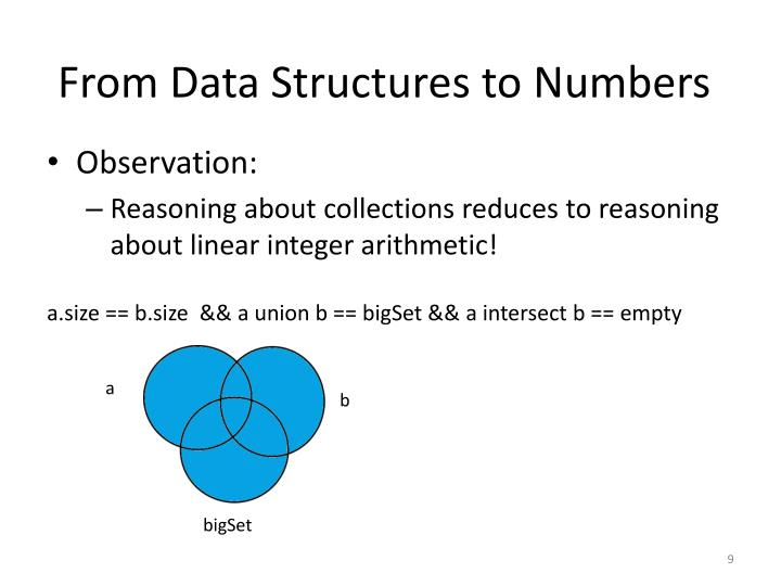 From Data Structures to Numbers
