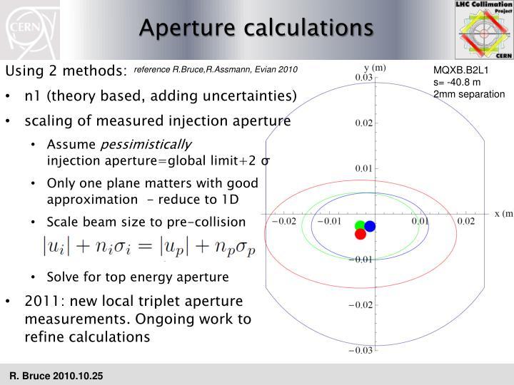 Aperture calculations