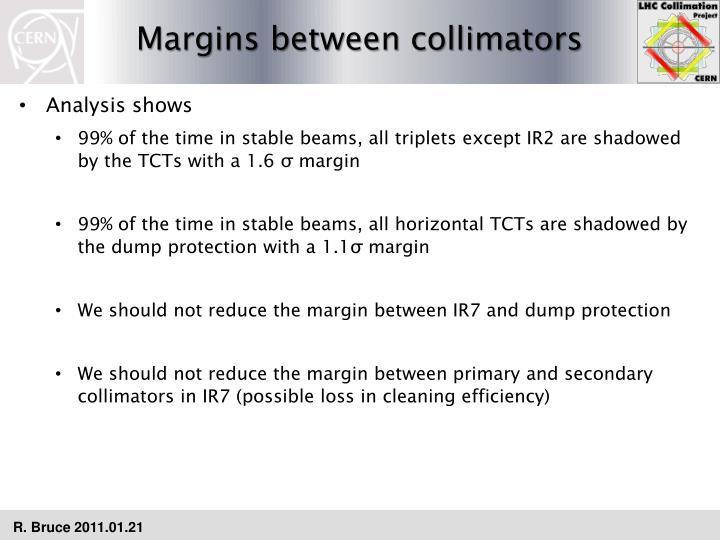 Margins between collimators