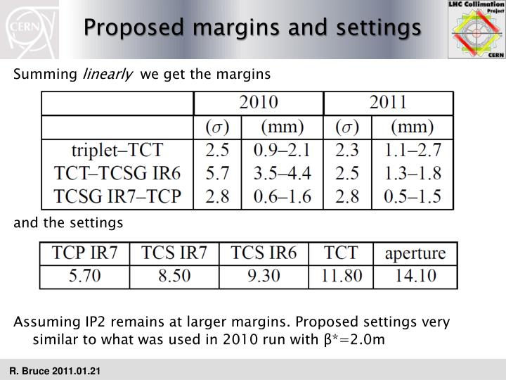 Proposed margins and settings