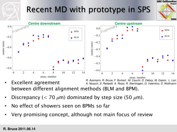 Recent MD with prototype in SPS