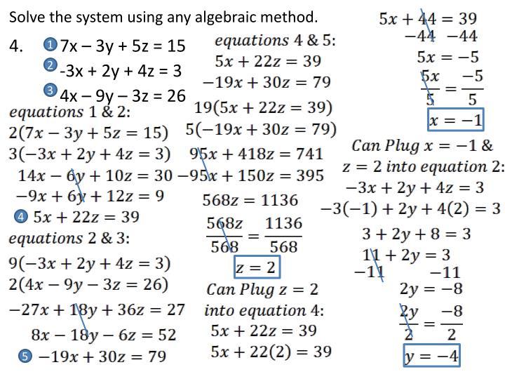 Solve the system using any algebraic method.