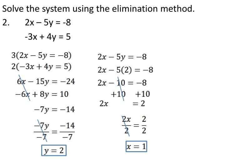 Solve the system using the elimination method.