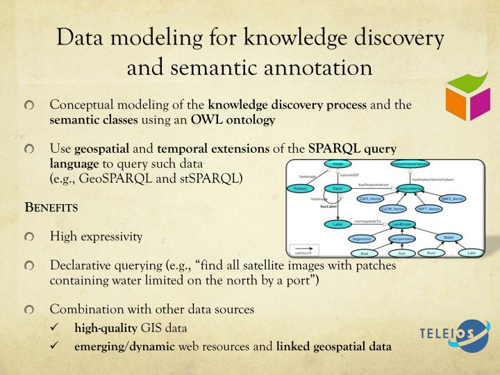 Data modeling for knowledge discovery and semantic annotation