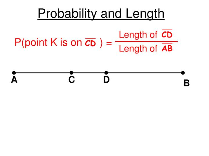 Probability and Length
