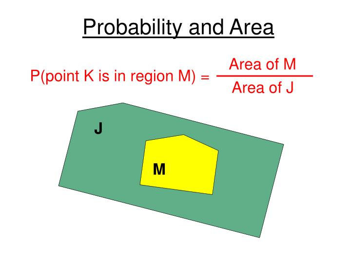 Area of M
