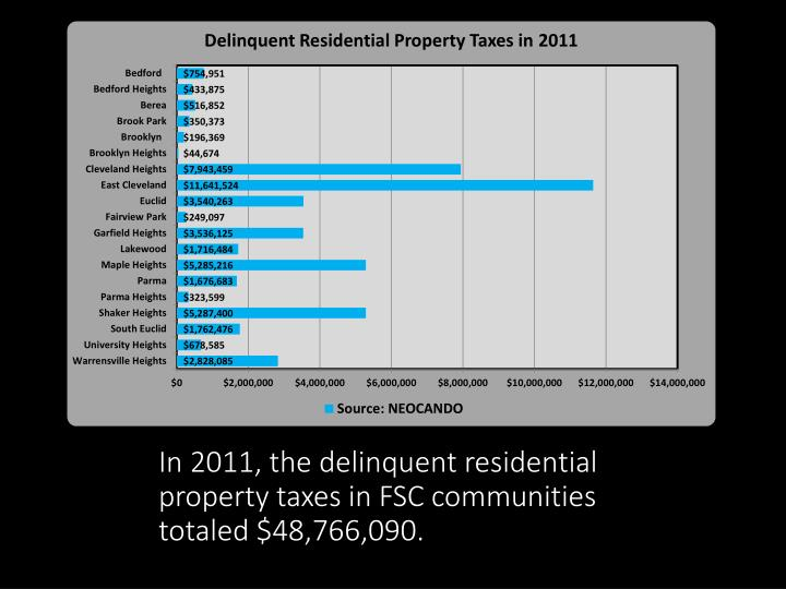 In 2011, the delinquent residential property taxes in FSC communities totaled $48,766,090.