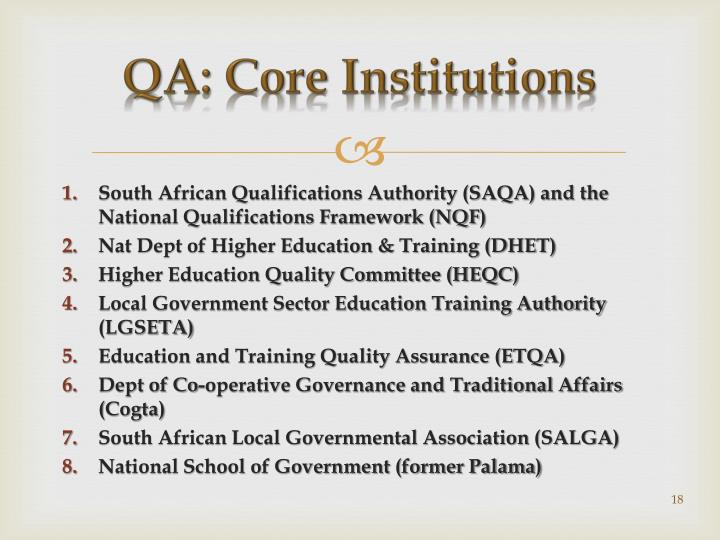 QA: Core Institutions