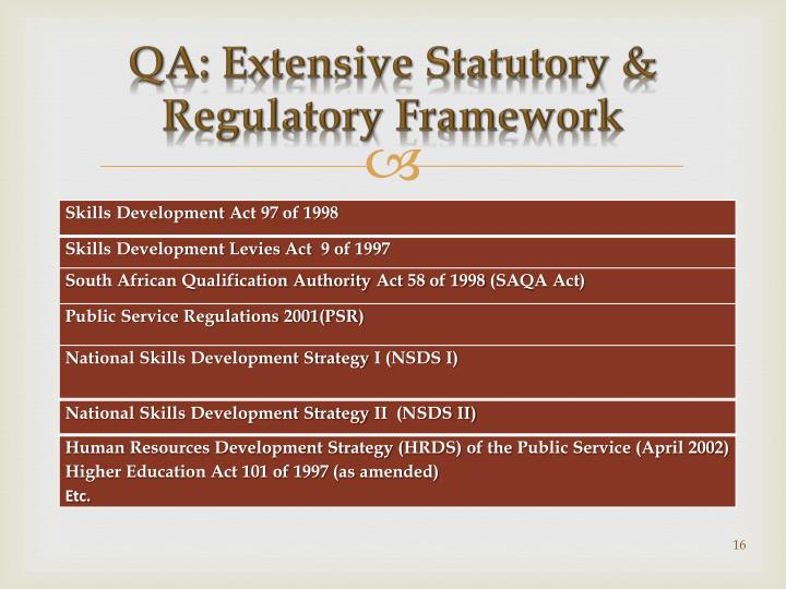 QA: Extensive Statutory & Regulatory Framework