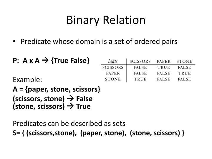 Binary Relation