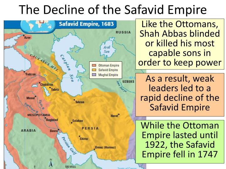 The Decline of the Safavid Empire