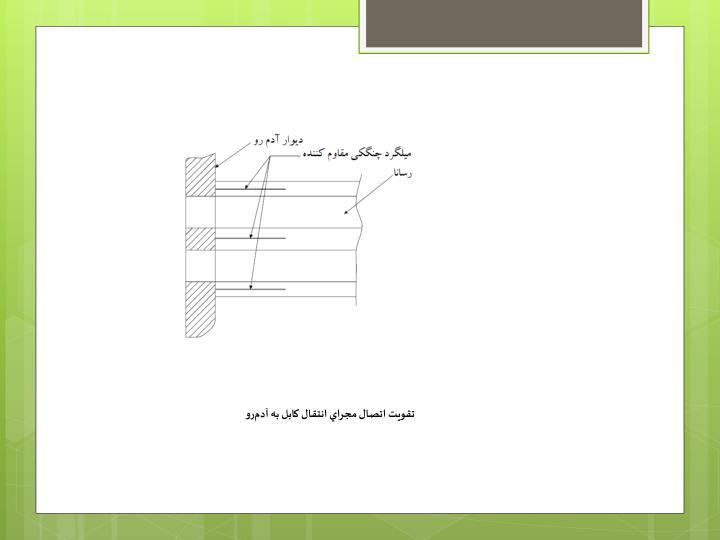 تقویت اتصال مجراي انتقال کابل به آدمرو