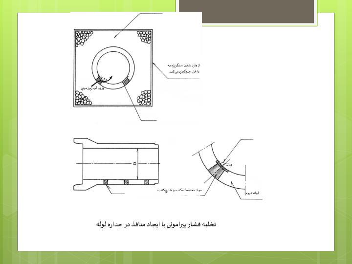 مواد محافظ مكنده و خارجكننده