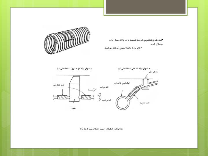 لوله طوري تنظيم ميشود كه قسمت نر در داخل بخش ماده جاسازي شود.