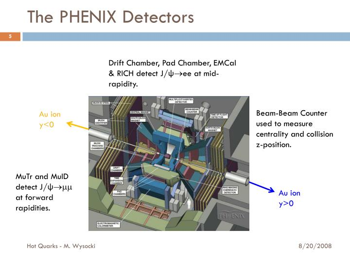 The PHENIX Detectors