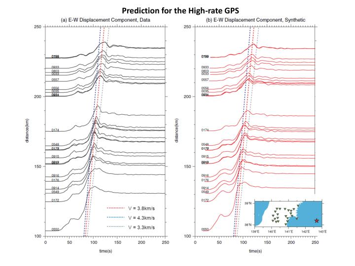 Prediction for the High-rate GPS