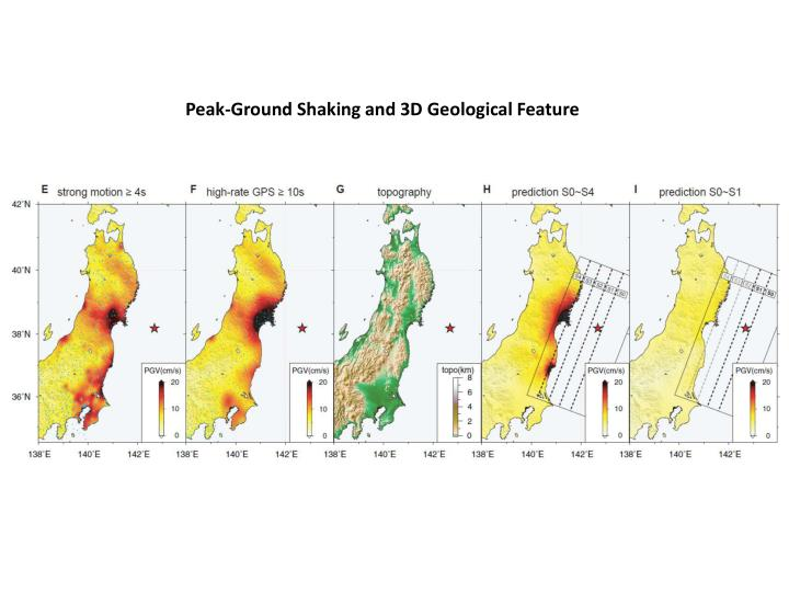 Peak-Ground Shaking and 3D Geological Feature