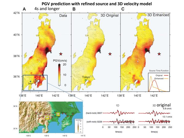 PGV prediction with refined source and 3D velocity model