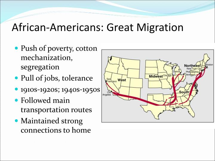 African-Americans: Great Migration