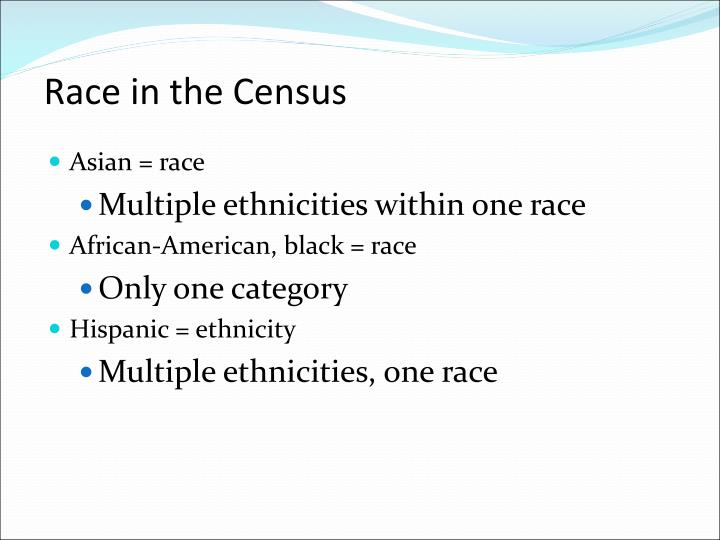 Race in the Census