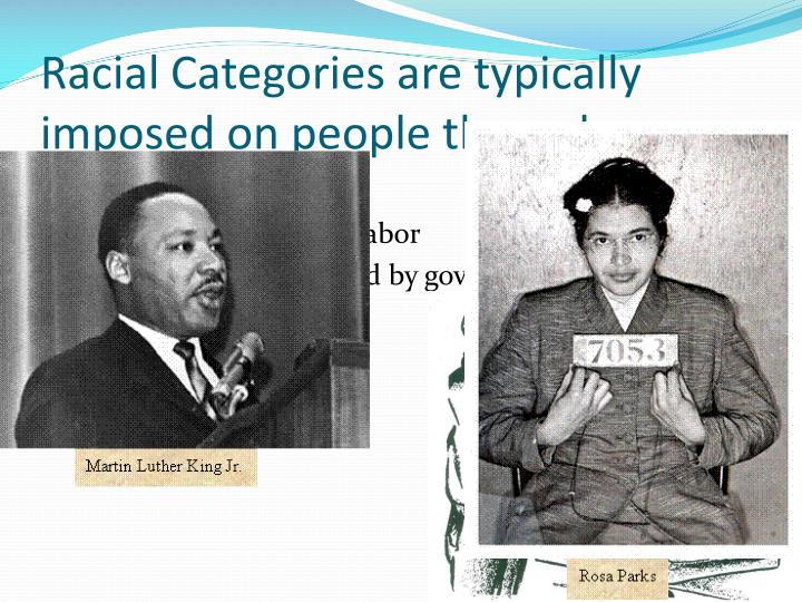 Racial Categories are typically imposed on people through: