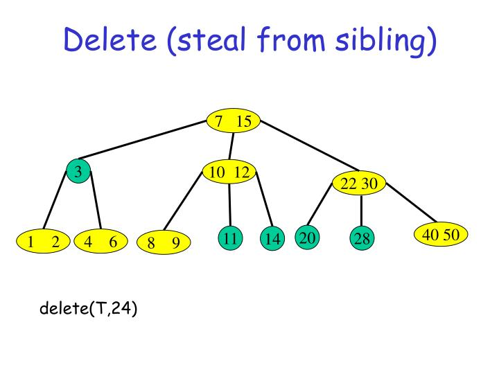 Delete (steal from sibling)