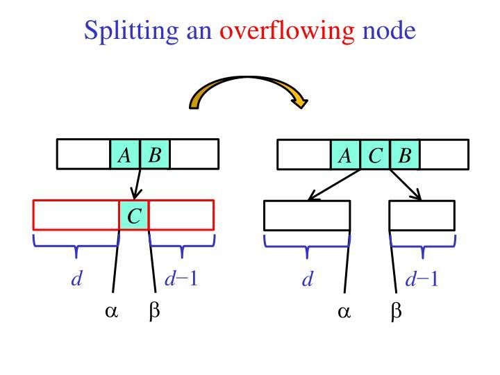 Splitting an
