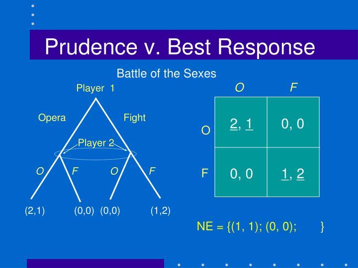 Prudence v. Best Response