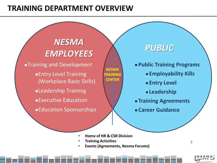 TRAINING DEPARTMENT OVERVIEW
