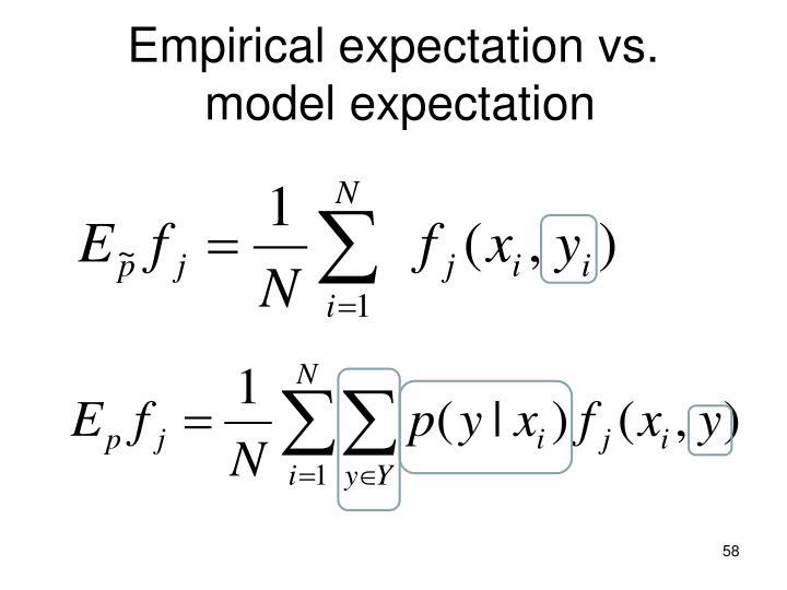 Empirical expectation vs.