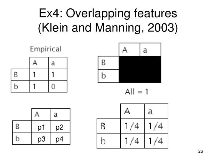 Ex4: Overlapping features