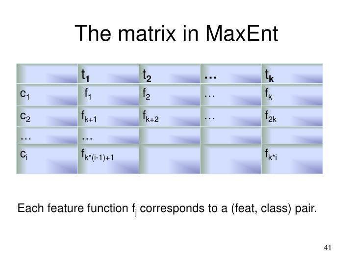 The matrix in