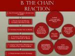 b the chain reaction