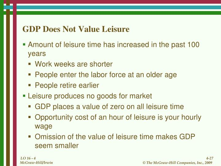 GDP Does Not Value Leisure