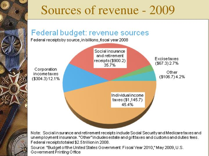 Sources of revenue - 2009