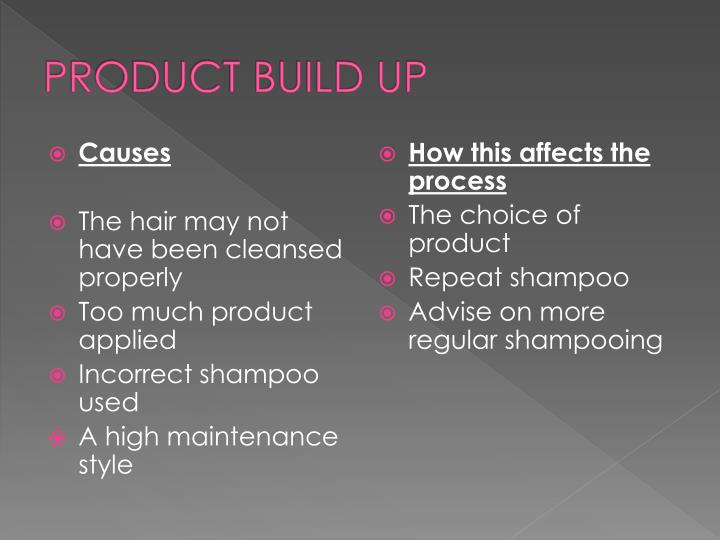 PRODUCT BUILD UP