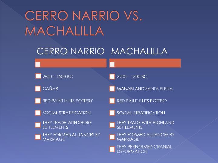 CERRO NARRIO VS. MACHALILLA