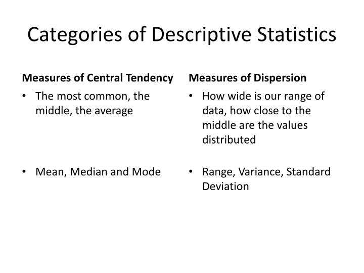 Categories of Descriptive Statistics