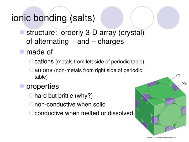 ionic bonding (salts)