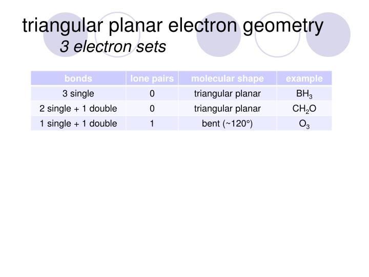 triangular planar electron geometry