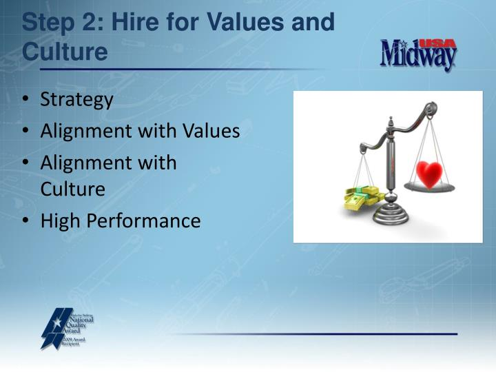 Step 2: Hire for Values and Culture
