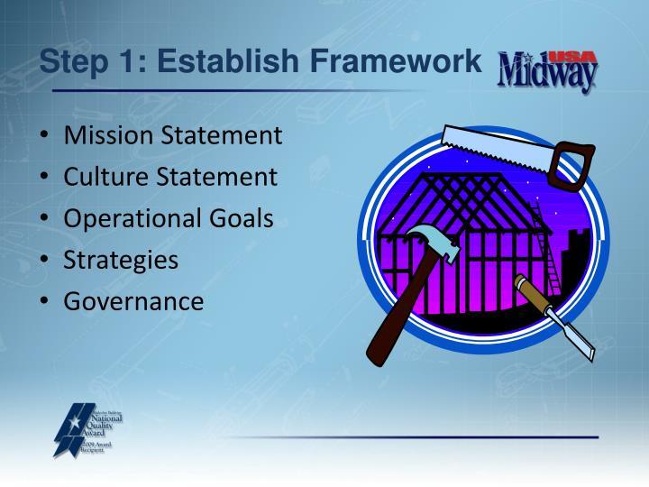 Step 1: Establish Framework