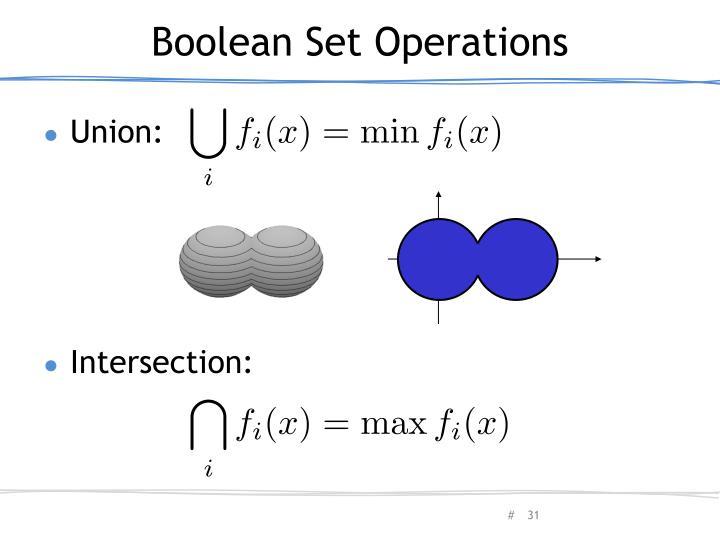 Boolean Set
