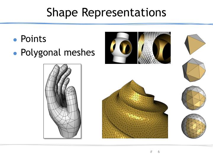 Shape Representations