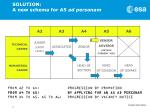 solution a new schema for a5 ad personam