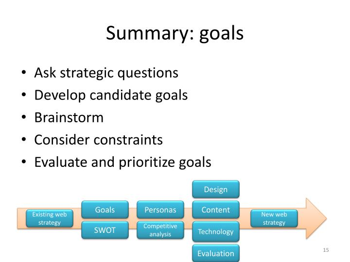 Summary: goals